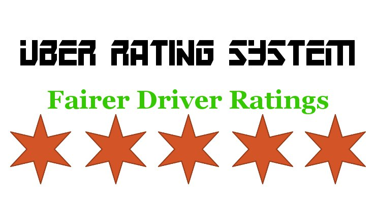 Now You Can See Your Rider Rating in Uber App